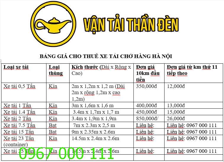 Bảng giá thuê xe tải chở hàng tại Hà Nội