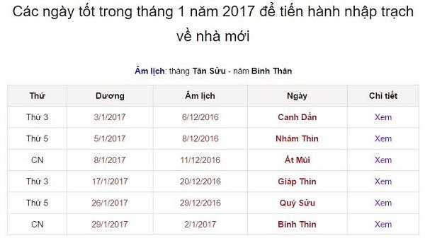 Xem ngày tốt trong tháng 1 năm 2017
